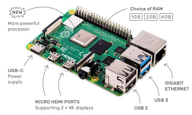 Raspberry pi 4 configuración