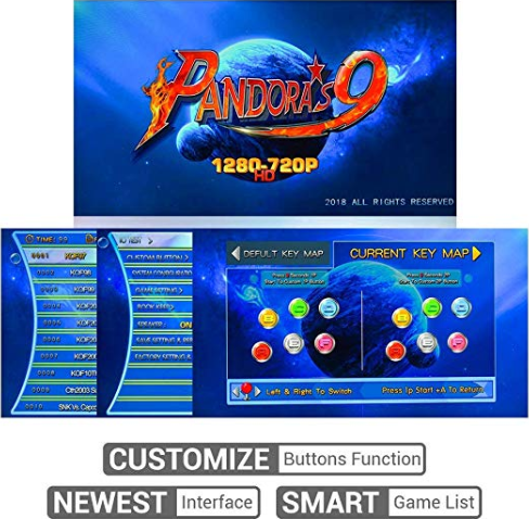 Interface pandora box
