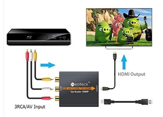 RCA a HDMI Convertidor