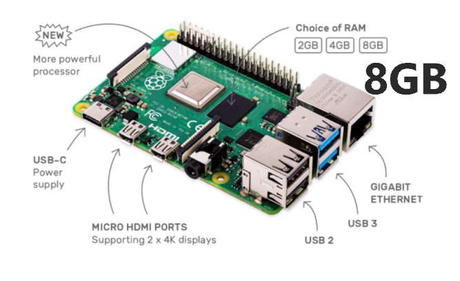 Raspberry Pi4 8GB