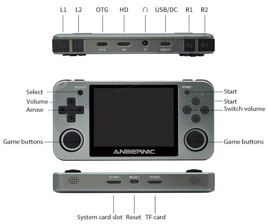 RG350m Top arcade portátiles